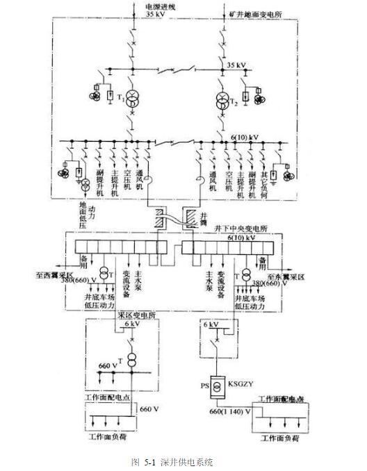 煤矿安全监测监控系统-北京软件定制开发公司